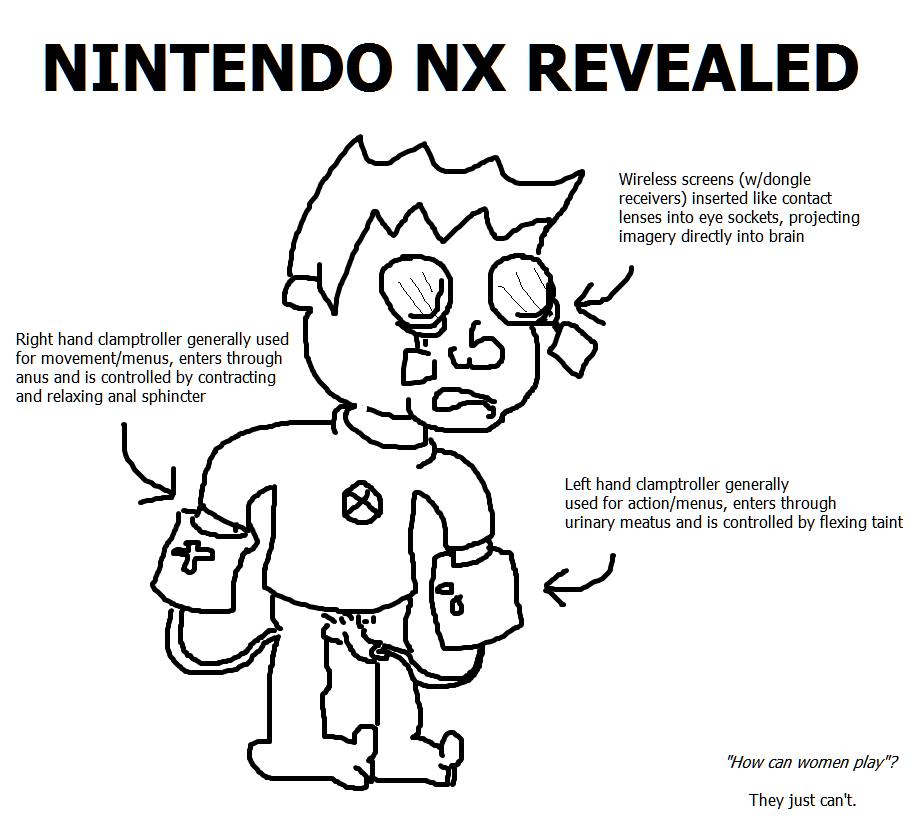 298. Nintendo NX Revealed