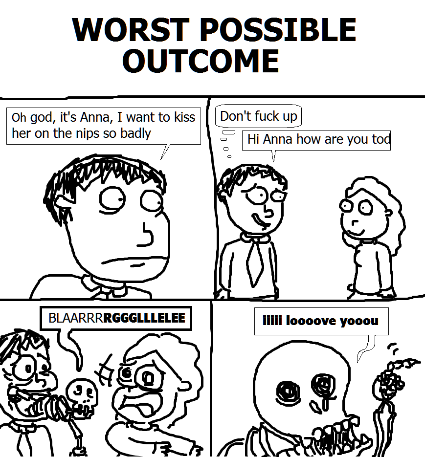 304. Worst Possible Outcome
